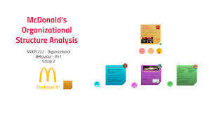 Mcdonalds Organizational Structure Analysis By Anais Bp On