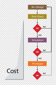 Flowchart Diagram Flow Process Chart Technology Step Flow