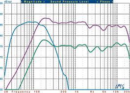 kef htb2. ht labs measures: kef kht 3005 speaker system kef htb2