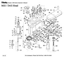 bench grinder wiring diagram bench image wiring for a bench grinder wiring diagram for image about wiring on bench grinder wiring diagram