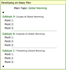 good introductory paragraphs for essays on global warming book  good introductory paragraphs for essays on global warming