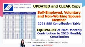 2021 voluntary self emplo and nws