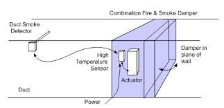 hard wired smoke detector diagram images smoke detector door contact wiring diagram further fire smoke d er wiring diagram