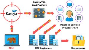 Kaseya Ransomware Attack Explained ...