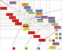 Surveillance Camera Resolution Chart Nvr Ip Camera Image Resolution Comparison