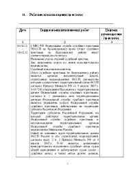 Отчёт по практике в фссп Отчет по преддипломной практике в фссп в отделе дознания Отчет по практике в ФССП для студентовюристов на заказ