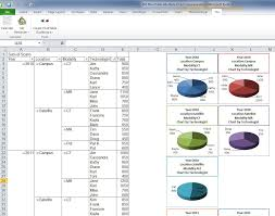 Excel Pivot Chart Dashboard Tm Pivottable Dashboard