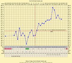 Pin On Midwifery Pregnancy Postpartum