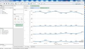 Running Total Quick Calculation In Tableau With Two