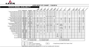 Leer West Fit Chart 1 24 Pdf Free Download