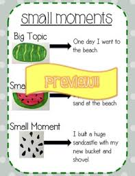 Small Moment Watermelon Anchor Chart Small Moments Writing Anchor Chart Worksheets Teaching