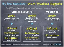 Social Security Chart 2014 2014 Social Security Medicare Trustees Reports