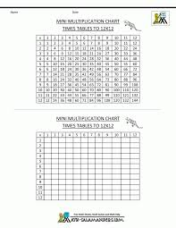 Maths Grids Worksheets Math Times Table Chart To 12x12 Mini Grid ...