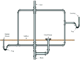shower drain plumbing diagram shower drains plumbing shower drain size code types good bathroom vent plumbing