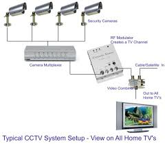 cctv camera wiring diagram cctv image wiring diagram cctv camera wiring manual cctv auto wiring diagram schematic