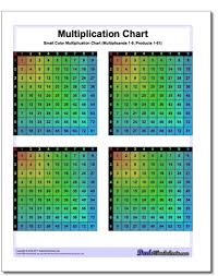 Small Color Chart Multiplication Chart Small Color Multiplication Chart Small