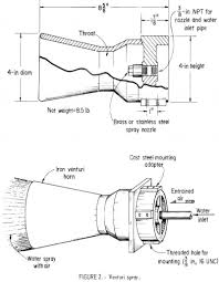 Dust control venturi spray