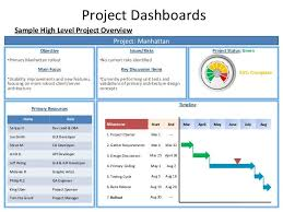 high level project schedule project dashboards sample high level project overview project