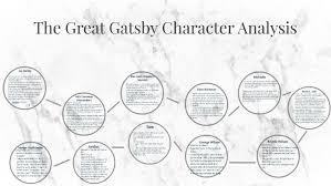 The Great Gatsby Character Analysis By Paige Burton On Prezi