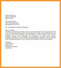 Professional Business Letters Examples Professional Business Letter Examples Sample Professional Letter
