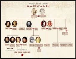 best king richard iii images king richard anne  richard iii genealogy google search