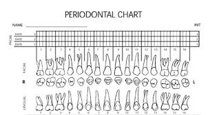 Downloadable Forms Periodontal Charting Form Dentistryiq