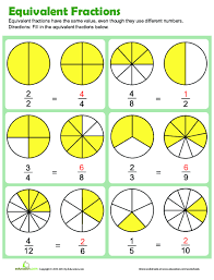 Fraction Chart Sheet Evaluating Equivalent Fractions Lesson Plan Education Com