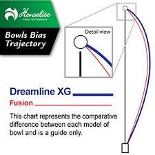Henselite Dreamline Xg Size 0 Heavy Gripped Black