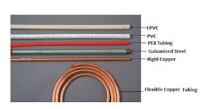 Types Of Pipes Selection Of Pipes For Hot Water System