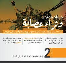 صحيفة مأرب برس - #اليمن #الحوثي #انتهاكات_الحوثي...