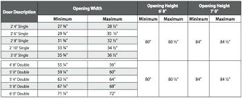 Standard Wheelchair Size Chart Interior Door Dimension Cmswebdesign Info