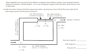 Hazen Williams Formula Pipe Flow Chart Where Applicable You May Use The Hazen Williams N