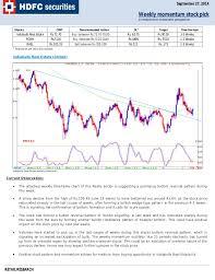 Weekly Momentum Stock Pick Sell Bhel Hdfc Sec