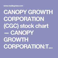 Tsx Quotes And Charts Canopy Growth Corporation Cgc Stock Chart Canopy Growth
