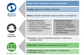 Gartner Org Chart Gartner Highlights Eight Critical Components Of A Digital