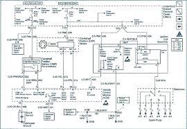 1985 fuse box diagram camaro forums at z28com wire center \u2022 2000 camaro fuse box diagram 2000 camaro fuse box diagram wire center u2022 rh boomerneur co