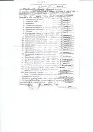 Советский диплом ПТУ образца до года diplompro Диплом магистра украинского ВУЗа 2000 2010 г г 28 000 ₽