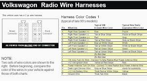 2000 vw golf ac wiring diagram radio for stereo new gallery image aftermarket radio wiring colors at Aftermarket Radio Wire Colors