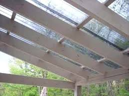 roof panels translucent plastic corrugated patio panel sample grey stained clear home depot polycarbonate roofing profi