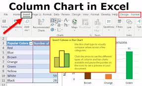 Column Chart In Excel Uses Examples How To Make Column