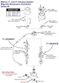 mallory dual point wiring diagram images how do i wire my mallory wiring diagram toyota on mallory dual point ignition wiring diagram