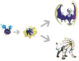 Pokemon Sun And Moon How To Evolve Cosmog Into Cosmoem