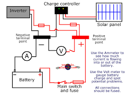 part three alternative power and ups system vervainglobal com a simple wiring diagram for a stand alone power supply