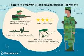 Va Retirement Pay Chart 2017 Facts On Military Medical Separation And Retirement
