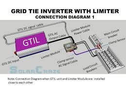 grid tie inverter connection diagram grid image 1000gtil solar grid tie inverter power limiter prevent extra on grid tie inverter connection diagram