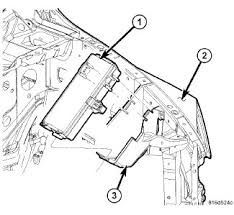 ram fuse box looking for a fuse block diagram for a dodge ram van 2001 Dodge Ram 1500 Fuse Box fuse box dodge ram fuse wiring diagrams online 2001 dodge ram 1500 fuse box diagram