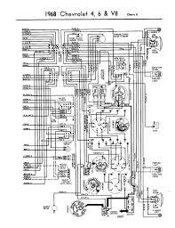 1970 camaro starter wiring diagram wire center \u2022 1969 Camaro Wiring Harness 68 nova wiring diagram wire center u2022 rh ayseesra co starter solenoid wiring diagram chevy 350 starter wiring diagram