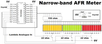 Simple Narrowband Afr Meter