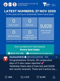Data are verified with federal, state and territory health departments. Nicole Brady University Of Melbourne Melbourne Australia Linkedin