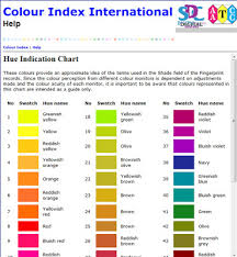 Making A Mark Colour Naming Dyes Pigments And Paints